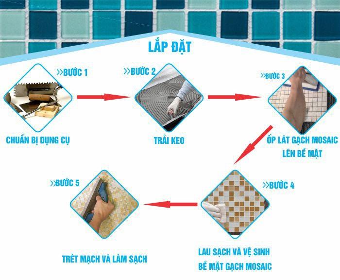 quy trình thi công gạch Mosaic